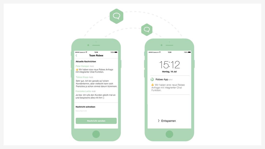 Mitarbeiterkommunikation_Chat_Unternehmensapp